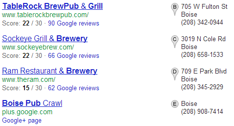 boise breweries google+ local